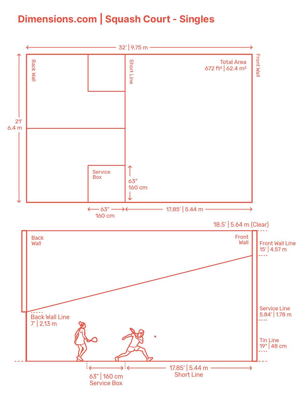 Dimension d'un court de squash - Vue 3D