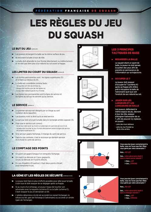 Les règles du jeu de squash